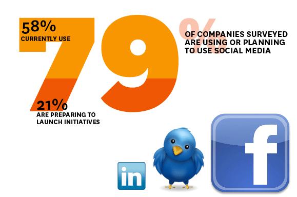 social-media-facts1